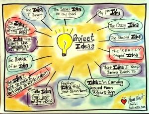 Brainstorm Project Ideas