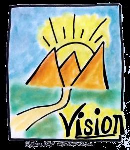 Visioning Brainstorming